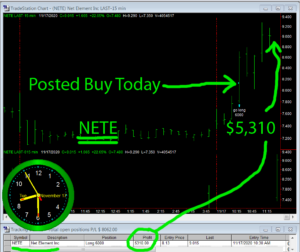 NETE-300x252 Tuesday November 17, 2020, Today Stock Market
