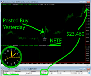 NETE2-300x249 Friday November 20, 2020, Today Stock Market