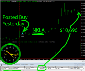 NKLA-1-300x251 Tuesday November 24, 2020, Today Stock Market