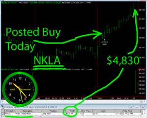 NKLA-300x242 Wednesday November 11, 2020, Today Stock Market