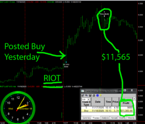 RIOT-1-300x256 Wednesday November 18, 2020, Today Stock Market