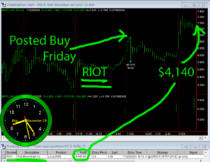 RIOT-2-300x232 Monday November 23, 2020, Today Stock Market