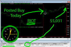 RIOT-3-300x201 Monday November 30, 2020, Today Stock Market
