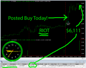 RIOT-300x240 Tuesday November 17, 2020, Today Stock Market