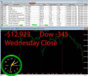 STATS-11-18-20-300x259 Wednesday November 18, 2020, Today Stock Market