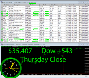 STATS-11-5-20-300x265 Thursday November 5, 2020, Today Stock Market