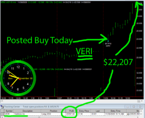 VERI-300x245 Monday November 30, 2020, Today Stock Market