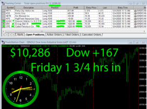 1-3-4-hours-in-1-300x222 Friday December 4, 2020, Today Stock Market