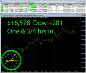 1-3-4-hours-in-300x254 Thursday December 3, 2020, Today Stock Market