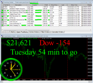 1-Hour-To-Go-1-300x268 Tuesday December 22, 2020, Today Stock Market