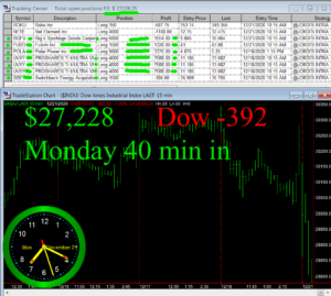 1-Hour-in-300x269 Monday December 21, 2020, Today Stock Market