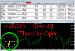 1stats930-DEC-10-20-300x206 Thursday December 10, 2020, Today Stock Market