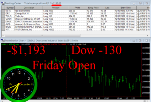 1stats930-DEC-11-20-300x203 Friday December 11, 2020, Today Stock Market