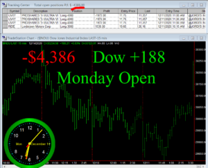 1stats930-DEC-14-20-300x242 Monday December 14, 2020, Today Stock Market