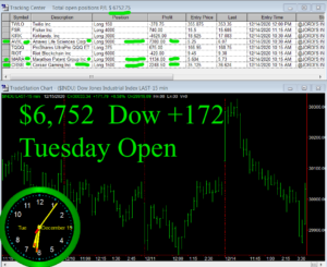 1stats930-DEC-15-20-300x245 Tuesday December 15, 2020, Today Stock Market