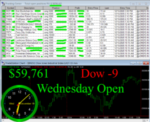 1stats930-DEC-16-20-300x245 Wednesday December 16, 2020, Today Stock Market