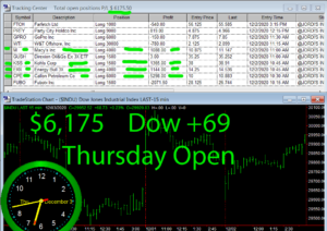 1stats930-DEC-3-20-300x212 Thursday December 3, 2020, Today Stock Market