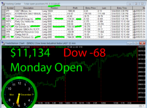 1stats930-DEC-7-20-300x220 Monday December 7, 2020, Today Stock Market