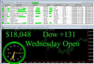1stats930-DEC-9-20-300x206 Wednesday December 9, 2020, Today Stock Market
