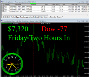 2-hours-in-300x259 Friday December 11, 2020, Today Stock Market