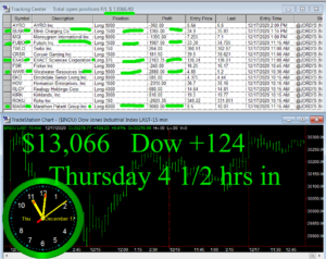 4-1-2-hours-in-300x238 Friday December 18, 2020, Today Stock Market