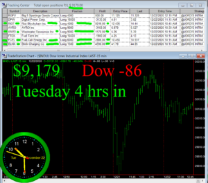4-hours-in-300x265 Tuesday December 22, 2020, Today Stock Market