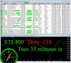45-min-in-300x266 Tuesday December 22, 2020, Today Stock Market