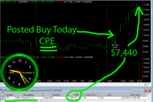 CPE-300x200 Wednesday December 2, 2020, Today Stock Market
