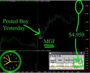 MGI-300x244 Wednesday December 16, 2020, Today Stock Market