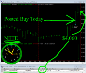 NETE-300x256 Thursday December 10, 2020, Today Stock Market