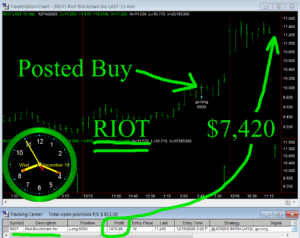 RIOT-300x238 Wednesday December 16, 2020, Today Stock Market