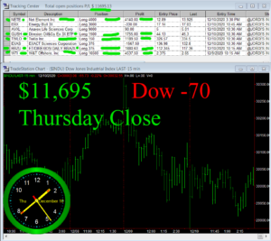 STATS-12-10-20-300x267 Thursday December 10, 2020, Today Stock Market