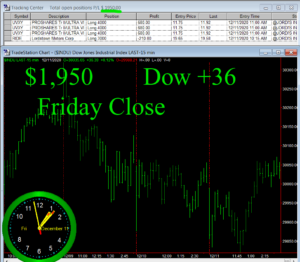 STATS-12-11-20-300x262 Friday December 11, 2020, Today Stock Market