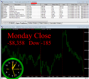 STATS-12-14-20-300x264 Monday December 14, 2020, Today Stock Market