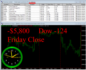 STATS-12-18-20-300x244 Friday December 18, 2020, Today Stock Market