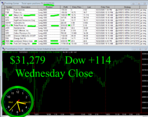 STATS-12-23-20-300x238 Wednesday December 23, 2020, Today Stock Market
