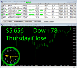 STATS-12-3-20-300x264 Thursday December 3, 2020, Today Stock Market