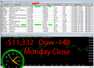 STATS-12-7-20-300x219 Monday December 7, 2020, Today Stock Market