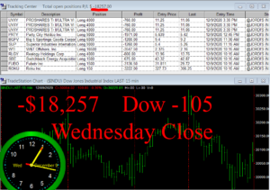 STATS-12-9-20-300x211 Wednesday December 9, 2020, Today Stock Market
