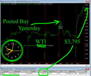 WTI-300x252 Thursday December 10, 2020, Today Stock Market