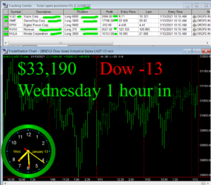 1-Hour-in-300x264 Wednesday January 13, 2021, Today Stock Market