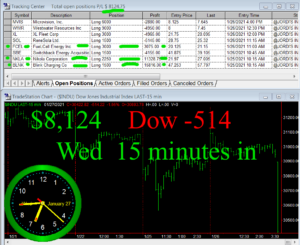 15-min-in-300x245 Wednesday January 27, 2021, Today Stock Market