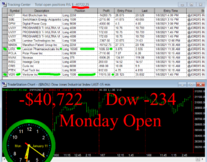 1stats930-JAN-11-21-300x235 Monday January 11, 2021, Today Stock Market