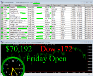 1stats930-JAN-15-21-300x244 Friday January 15, 2021, Today Stock Market