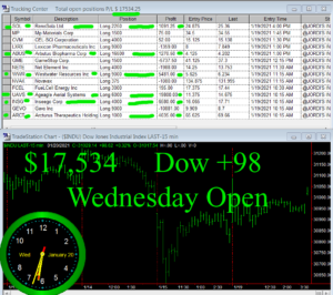1stats930-JAN-20-21-300x266 Wednesday January 20, 2021, Today Stock Market