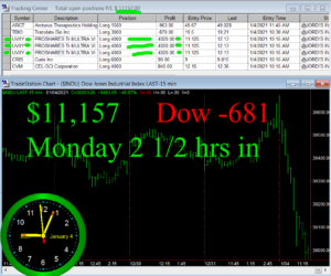 2-1-2-hours-in-300x250 Monday January 4, 2021, Today Stock Market