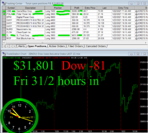 3-1-2-hours-in-300x270 Friday January 22, 2021, Today Stock Market