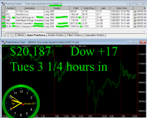 3-1-4-hours-in-1-300x241 Tuesday January 26, 2021, Today Stock Market