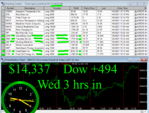 3-hours-in-300x227 Wednesday January 6, 2021, Today Stock Market