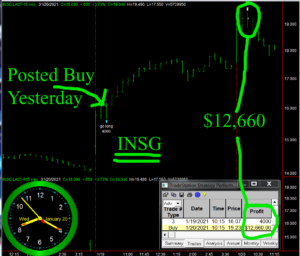 INSG-2-300x256 Wednesday January 20, 2021, Today Stock Market